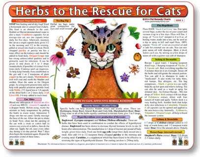 Herbal medicine chart for cats helps you select the right remedy and dose, it couldn't be simpler!
