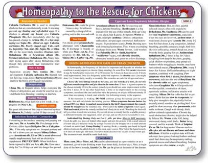 Homeopathic Dose and Potency Chart for Pet Chickens